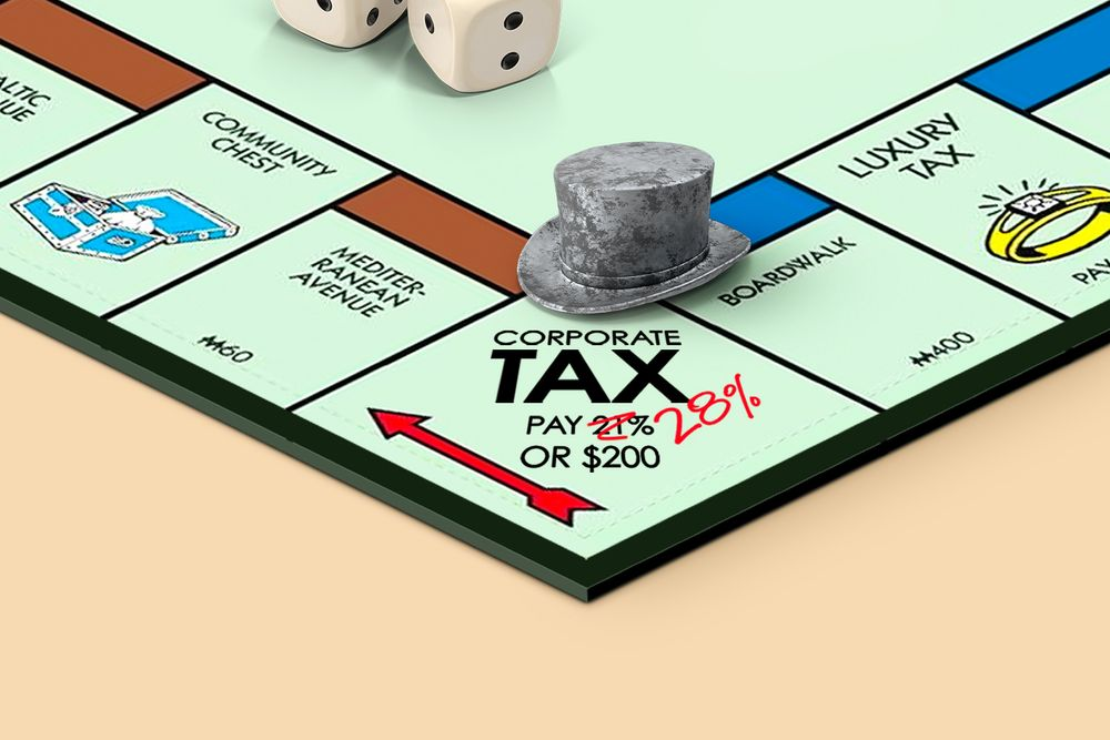 """An illustration of a Monopoly board. The space for taxes shows """"Corporate Tax: Pay 21% or $200"""" with the 21% crossed out in red pen and 28% written beside it."""