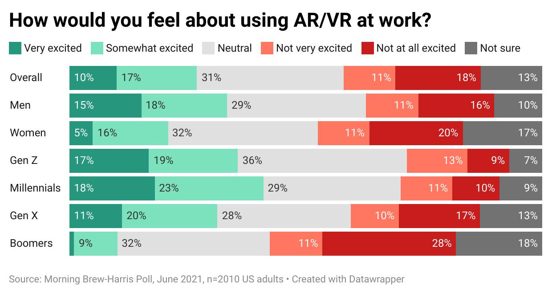 survey ar vr enterprise virtual augmented mixed reality