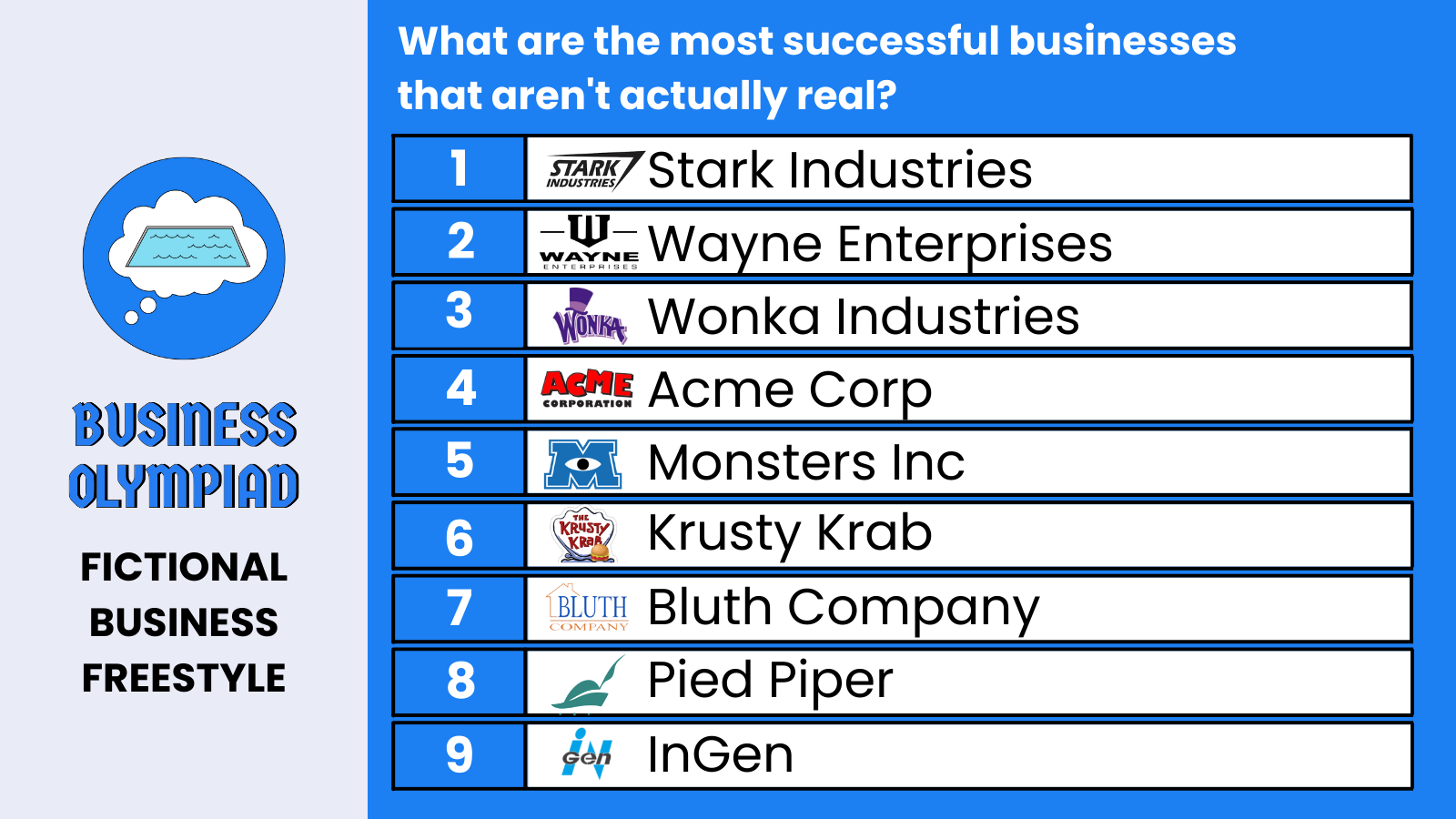 Fictional Business Freestyle leaderboard