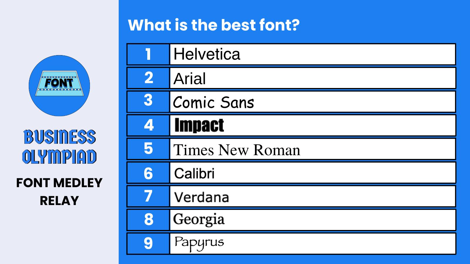 Font Medley Relay Leaderboard