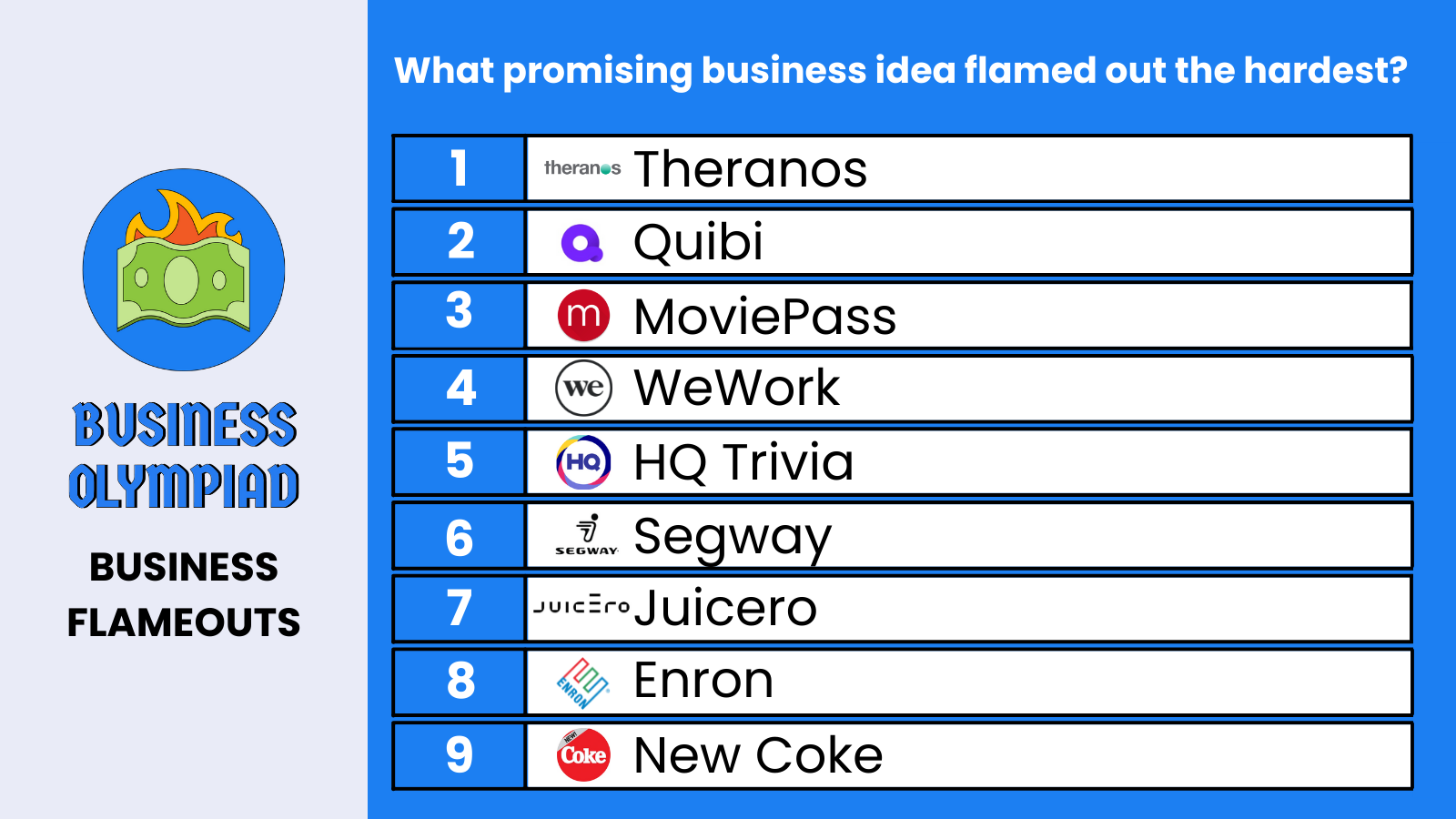 Business Flameouts leaderboard