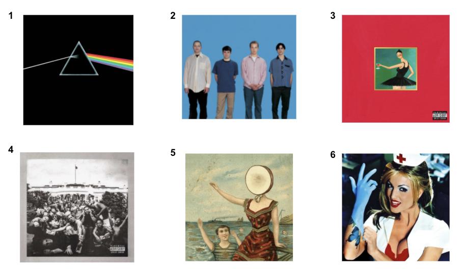 Album cover trivia