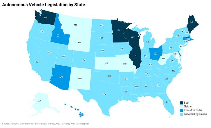Autonomous Vehicle Legislation by state