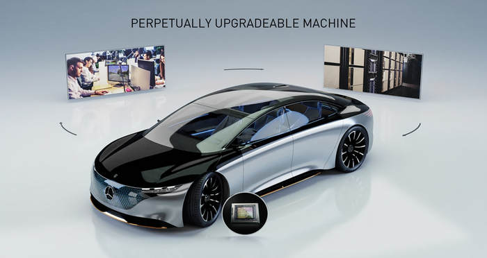 """""""Perpetually upgradeable machine"""" image from Nvidia and Mercedes Benz AI/autonomous driving presentation"""